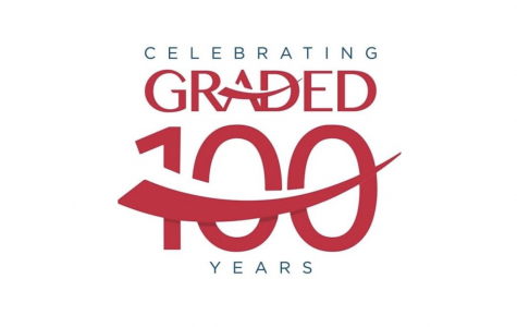 What do Graded 100 years represent?